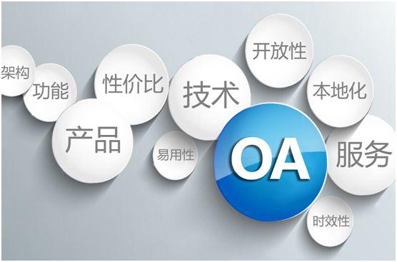 OA系統報告.jpg