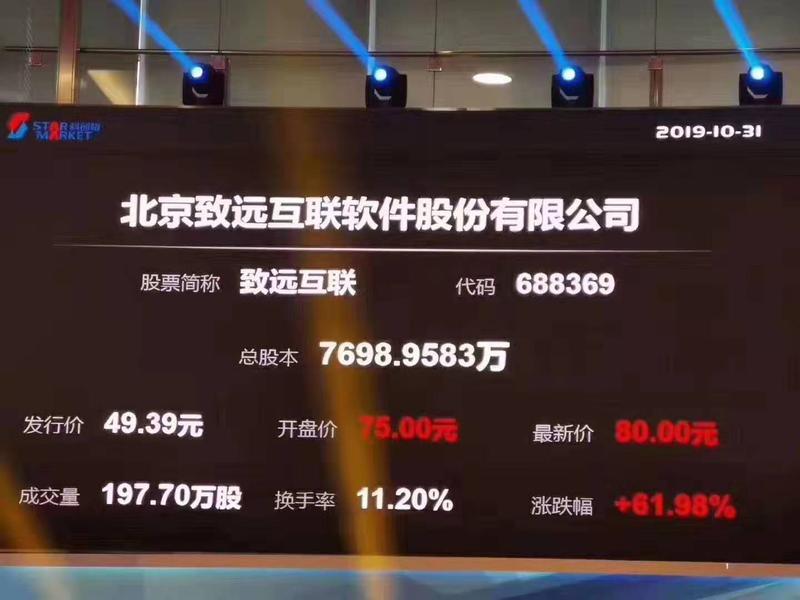 北京致远互联软件股份有限公司新股上会详细概况