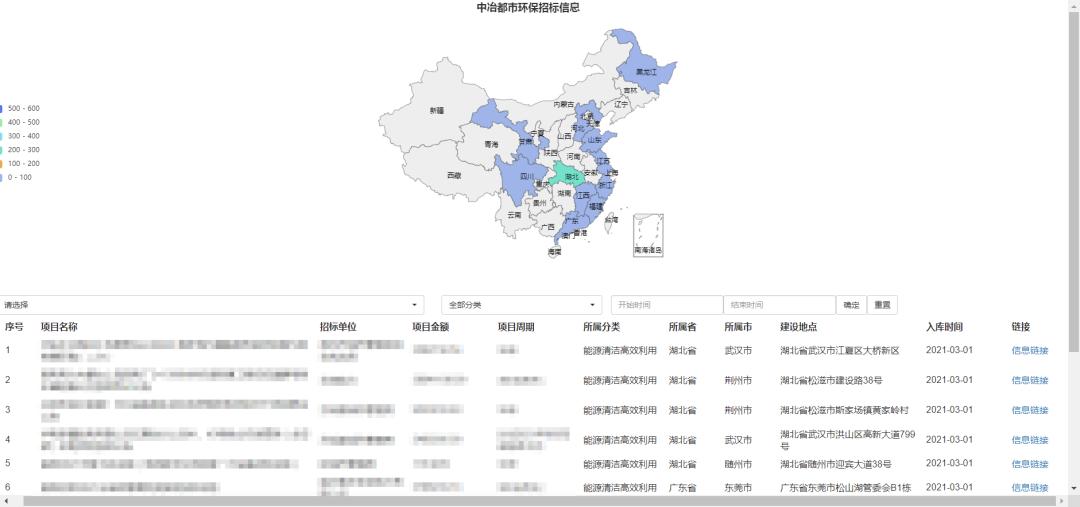 藍凌×都市環保|情報自動搜、多主題應用,經營更高效
