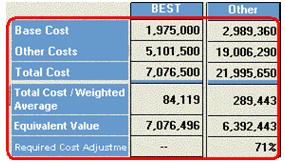 成本對比.png