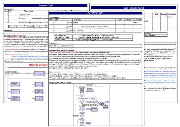 詳解流程、子流程和活動.png