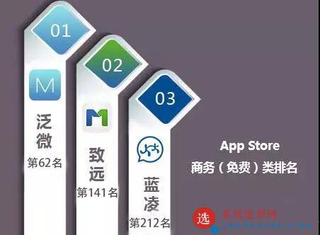 數據來源于APP Store.jpg