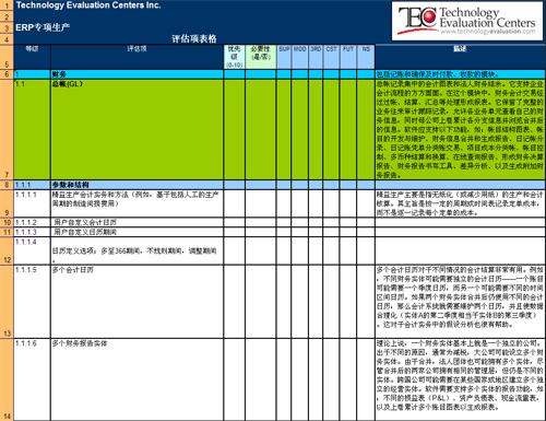 軟件供應商的RFI答復.png